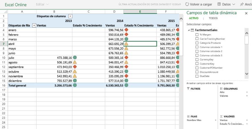 tabla dinámica excel online
