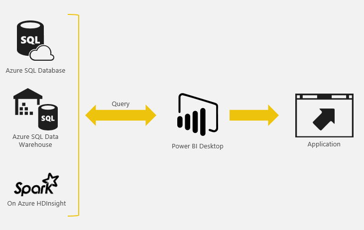 esquema power bi desktop