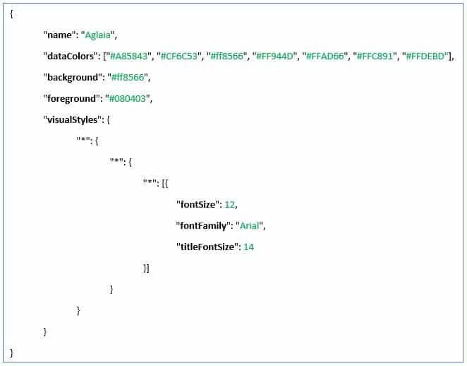Código json para personalizar tema de Power BI