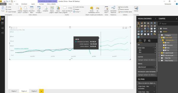 Gráfico con previsión lineal de Power BI