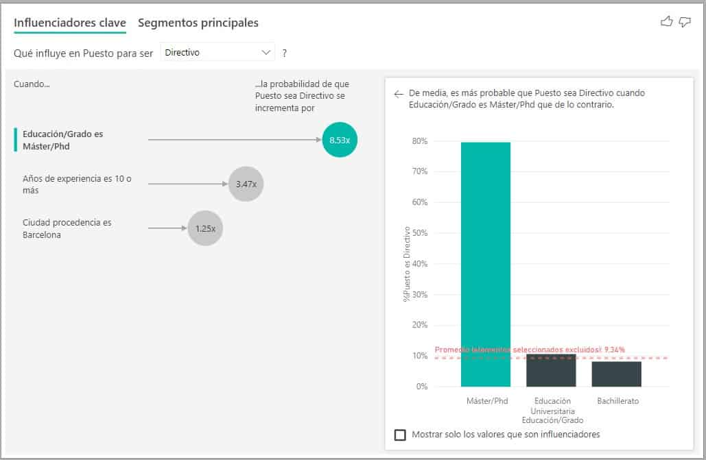 Inteligencia artificial en visualizaciones de Power BI