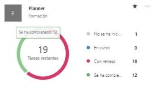 Gestionar tareas en grupo Microsoft Planner