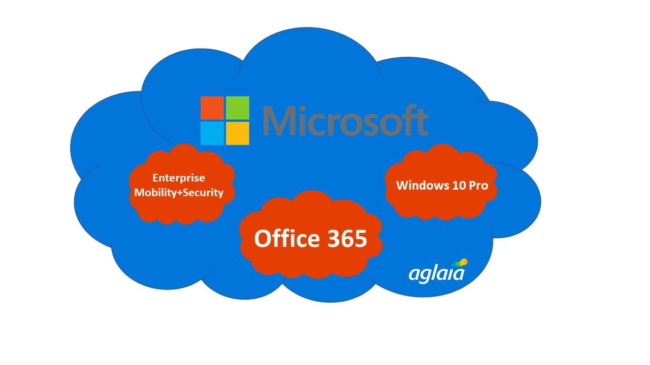 Qué es Microsoft 365