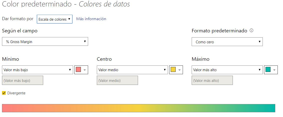 Saturación de color en los formatos condicionales de Power BI