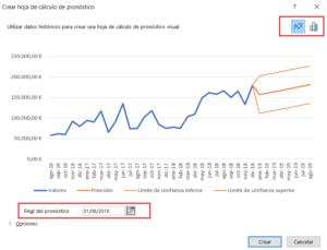predicción de ventas excel