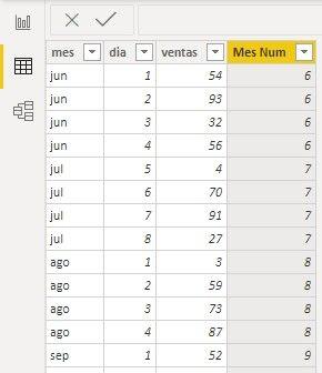 Orden personalizado columna mes num