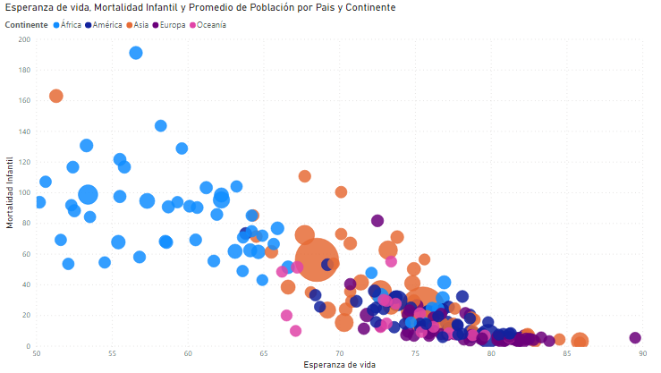 gráfico de dispersión definitivo